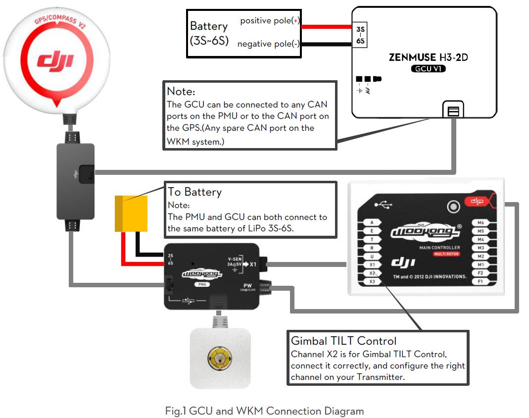 dji h32d gimbal wookong m plans techniques forum drone rh forumdrone fr Light Switch Wiring Diagram 3-Way Switch Wiring Diagram