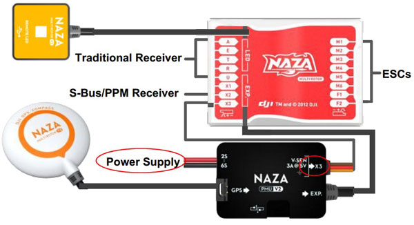 actualit s forum drone rh forumdrone fr Naza Lite Controller DJI Naza Lite GPS Setup