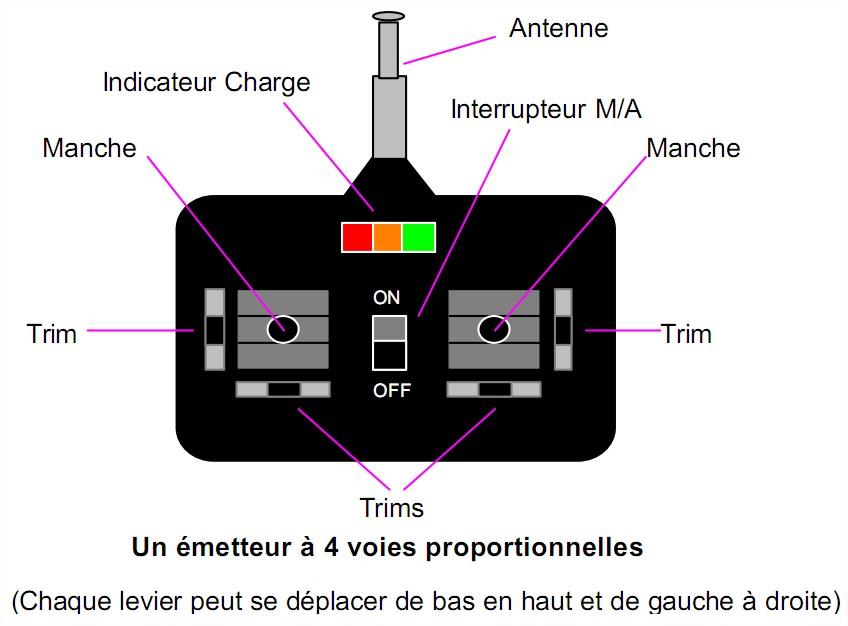 radiocmd.pdf - Foxit Reader 2.3 - [radiocmd.pdf].jpg